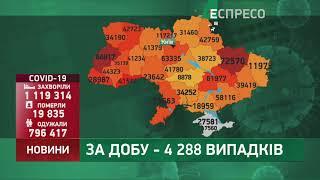Коронавірус в Украі ні статистика за 11 січня