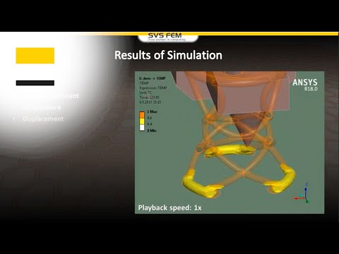 Structural-Thermal Simulation of FDM 3D Printing Process in ANSYS Mechanical