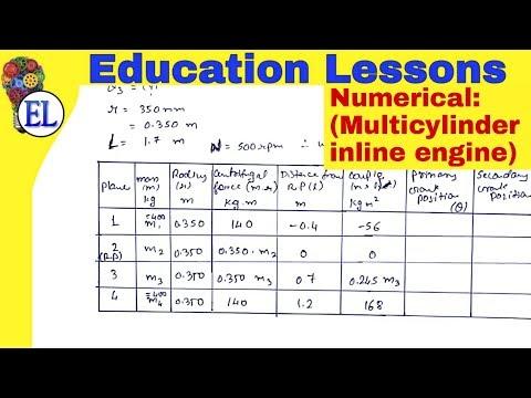 Numerical: Multi-cylinder Inline Engine   Balancing of reciprocating masses