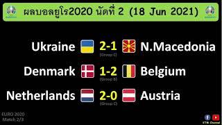 ผลบอลยูโร2020 นัด2 : เบลเยี่ยมพลิกชนะเดนมาร์ก เนเธอร์แลนด์ไล่อัดออสเตรีย ยูเครนก็กำชัยชนะ(18/6/21)