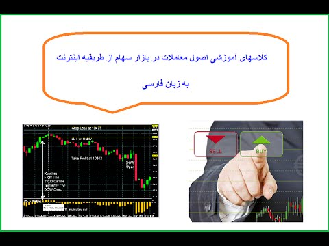 Learn To Trade Stock market Indices in Farsi