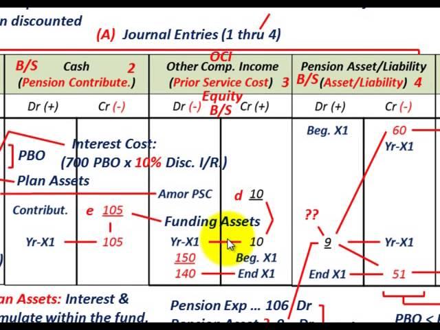 Pension worksheet - LecLife - Online Video Lectures