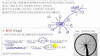 [컴활 2급 필기] 기…