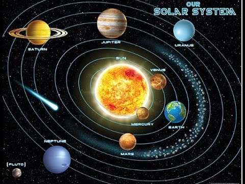 how many planets in our solar system - photo #13