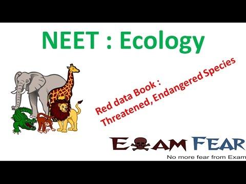 NEET Biology Ecology : Red Data Book : Threatened, Endangered Species