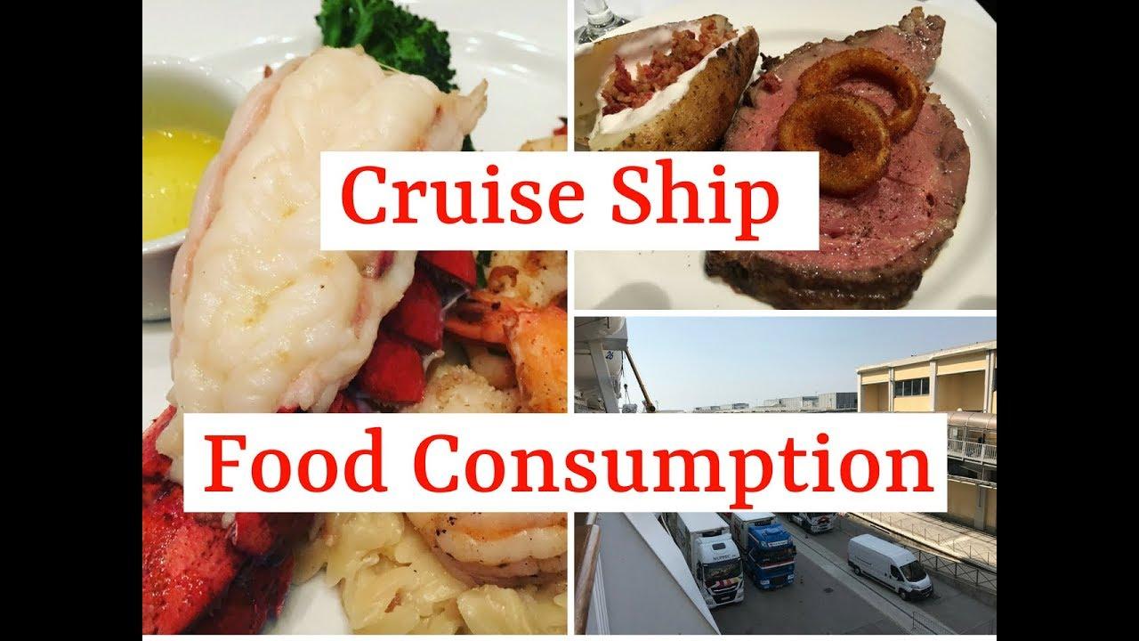 Cruise Ship Food Consumption (2018)