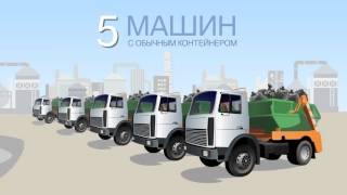 Презентация пресс-компактора Компании Макраб Ярославль(, 2015-12-24T15:38:12.000Z)