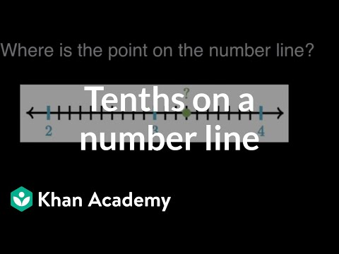 Identifying tenths on a number line | Math | 4th grade | Khan Academy
