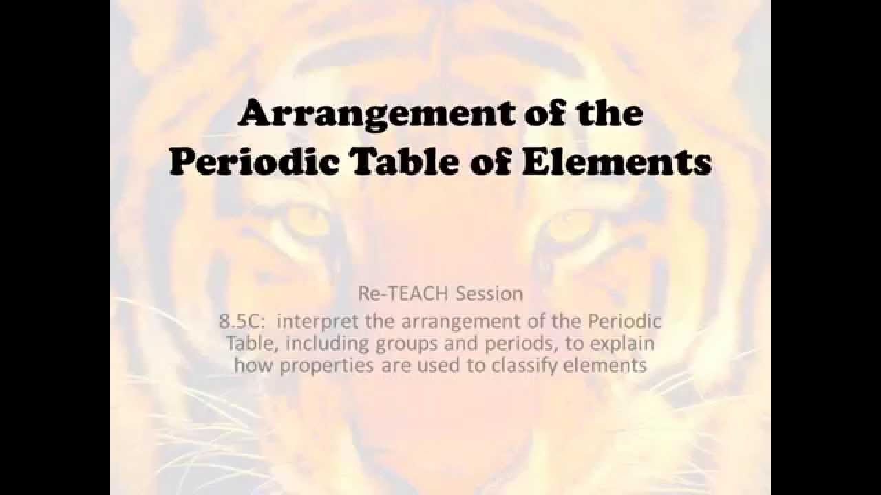 8 5c arrangement of the periodic table of elements youtube 8 5c arrangement of the periodic table of elements urtaz Images