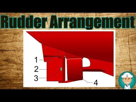 Rudder Arrangement - Types of Rudder