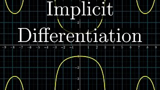 Implicit differentiation, what's going on here? | Essence of calculus, chapter 6
