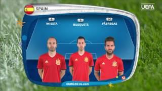 Spain line-up v Croatia: UEFA EURO 2016
