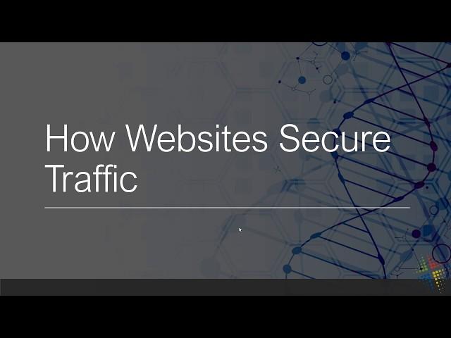 How Websites Secure Traffic