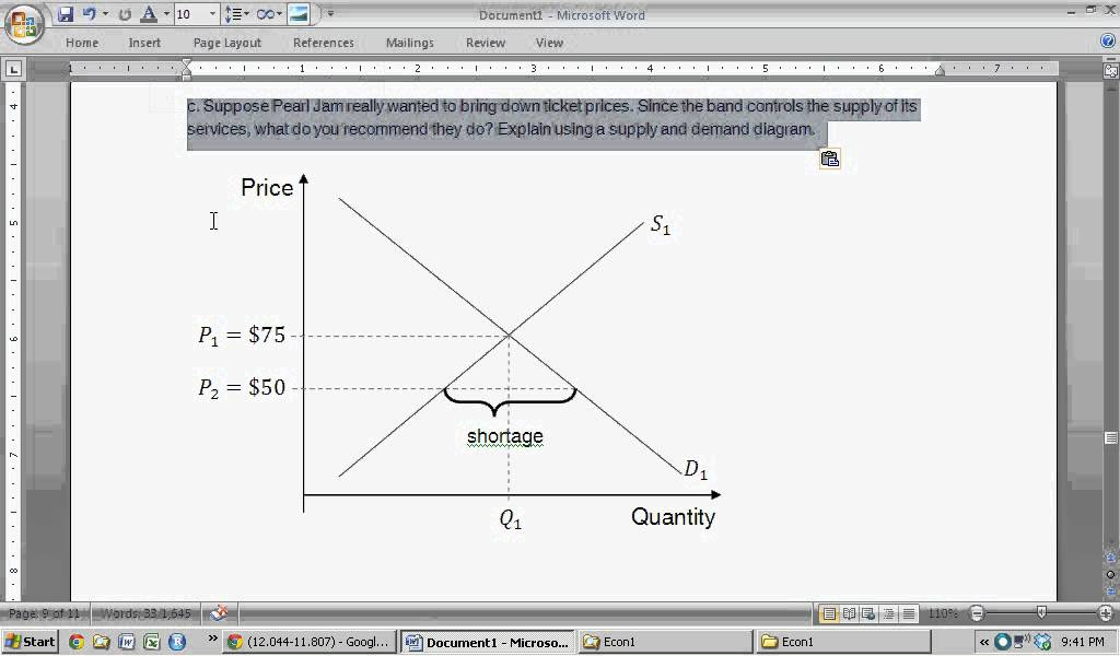 Supply And Demand Curve Analysis Pearl Jam Intro To