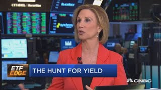 Should you hide out in high dividends ETFs?