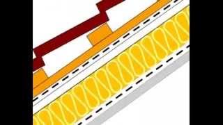 Укладка кровли из металлочерепицы на крышу дома или гаража(Показано, как можно выполнить укладку кровли из металлочерепицы на крышу дома или гаража своими руками...., 2014-10-04T14:38:35.000Z)