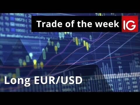 Long EUR/USD   Trade Of The Week