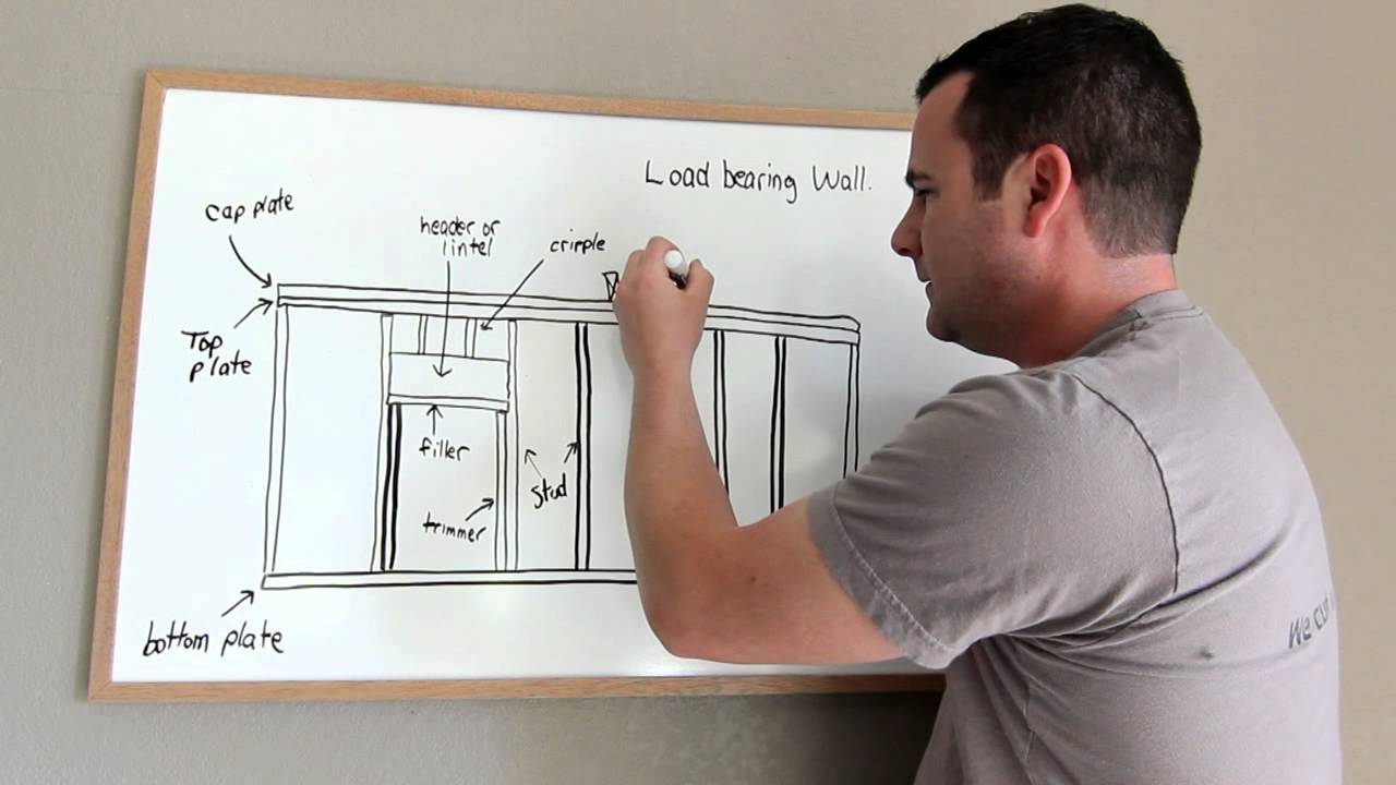 Framing Tips and Terminology of a Load bearing wall - YouTube