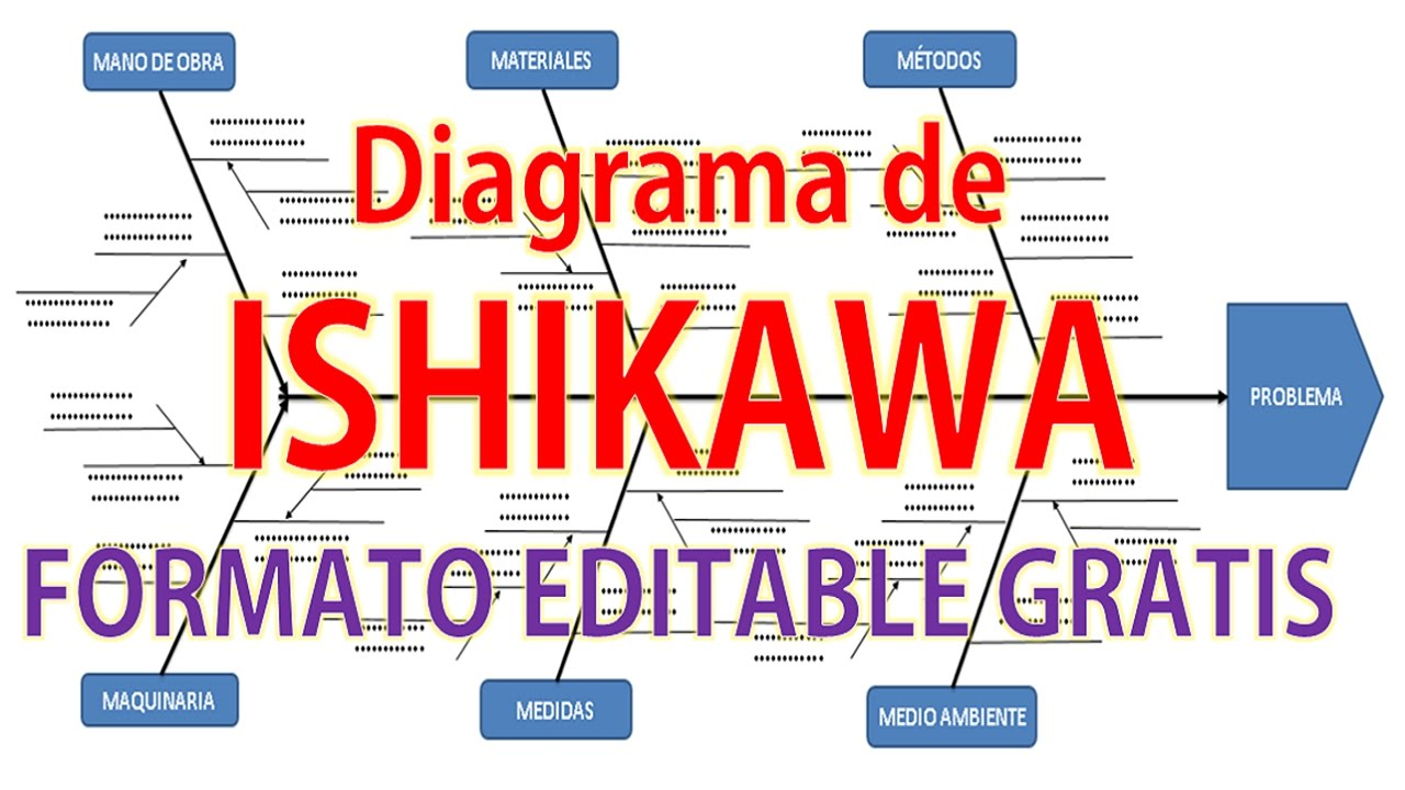 DIAGRAMA DE ISHIKAWA EN EXCEL | FORMATO EDITABLE PARA