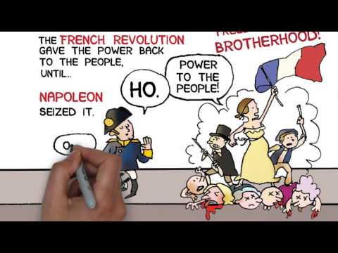 History of Democracy in 4 minutes