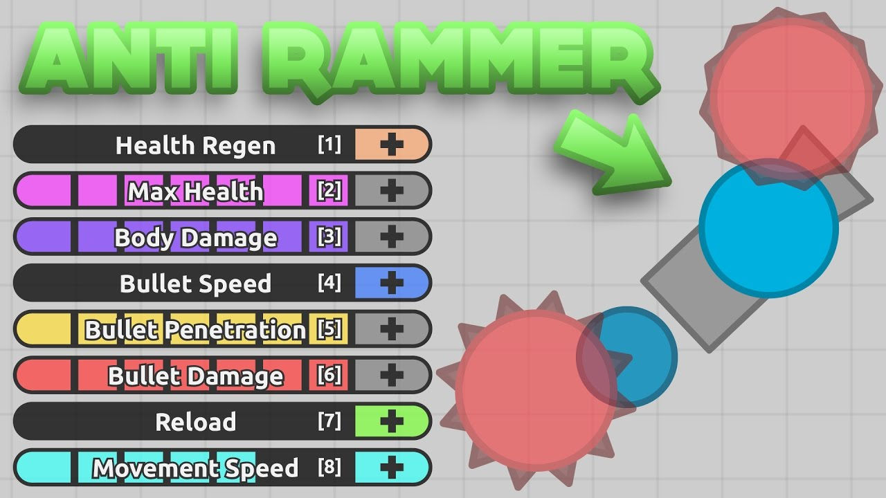 anti ramming build defeating rammers with hybrid diep io ffa