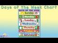 Best Kids Posters - Days of the Week Chart - Teacher Supplies