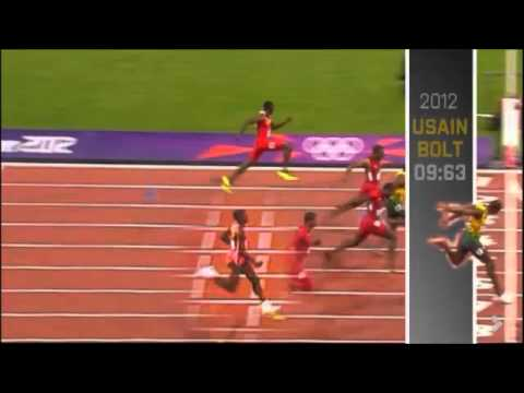 Usain Bolt vs Carl Lewis