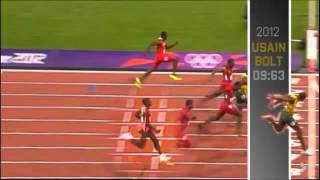 Usain Bolt vs Carl Lewis