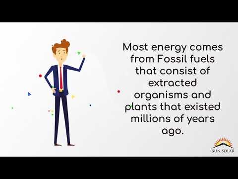 Sun Solar : Renewable. Efficient. Energy.