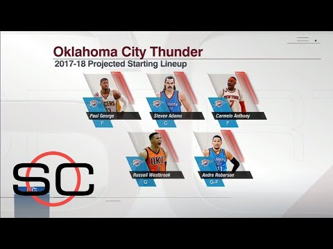 Thunder have 'two-step plan' for long term future | SportsCenter | ESPN