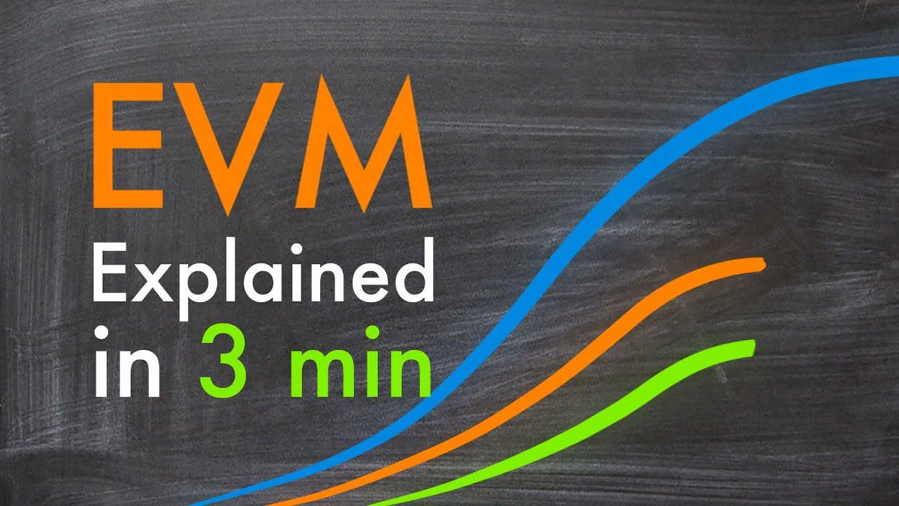 Download What is Earned Value Management? EVM in a nutshell