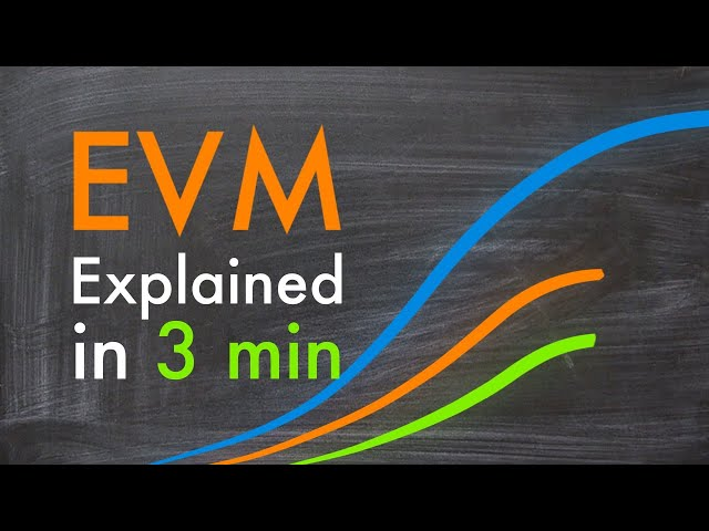 What is Earned Value Management? EVM in a nutshell