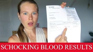 SCHOCKING BLOOD RESULTS AFTER 6,5 YEARS ON A RAW VEGAN DIET