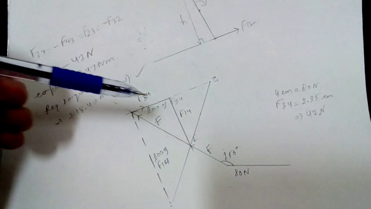 Static force analysis of a four bar mechanism numerical| Static force  equilibrium|four bar mechanism