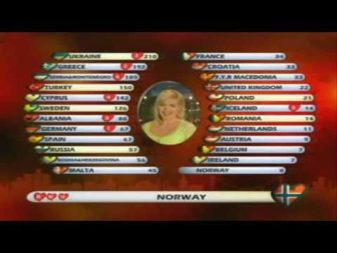 Eurovision 2004 Voting - All Points to Turkey !
