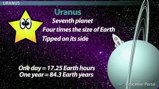 Learning Physics_Outer Planets of the Solar System