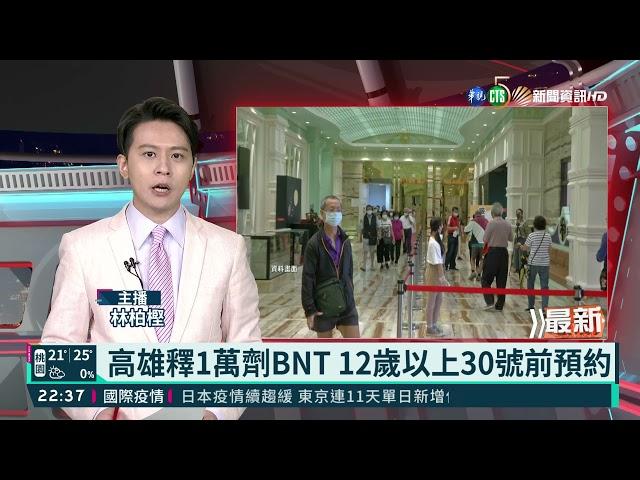 高雄釋1萬劑BNT 12歲以上30號前預約|華視新聞 20211027
