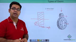 Theory of Machines Types Of Gears