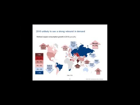 CBSA e-Training Webinar: 2016 Global Copper Market Outlook, sponsored by ABC Metals