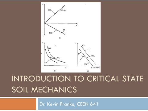 CEEN 641 - Lecture 18 - Introduction to Critical State Soil Mechanics (Part I)
