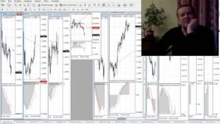 Е. Романов, ТелеТрейд: Рынок недооценивает решение FOMC