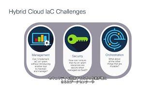 Cisco Intersight Service for HashiCorp Terraform