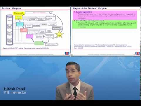 Preparing for Your ITIL® Foundation Certification Course