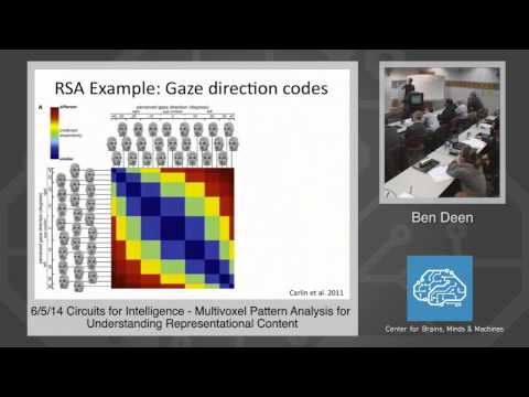 6/5/14 Multivoxel Pattern Analysis for Understanding Representational Content