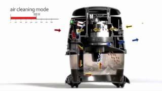 HYLA - Luftreinigung /  air cleaning mode