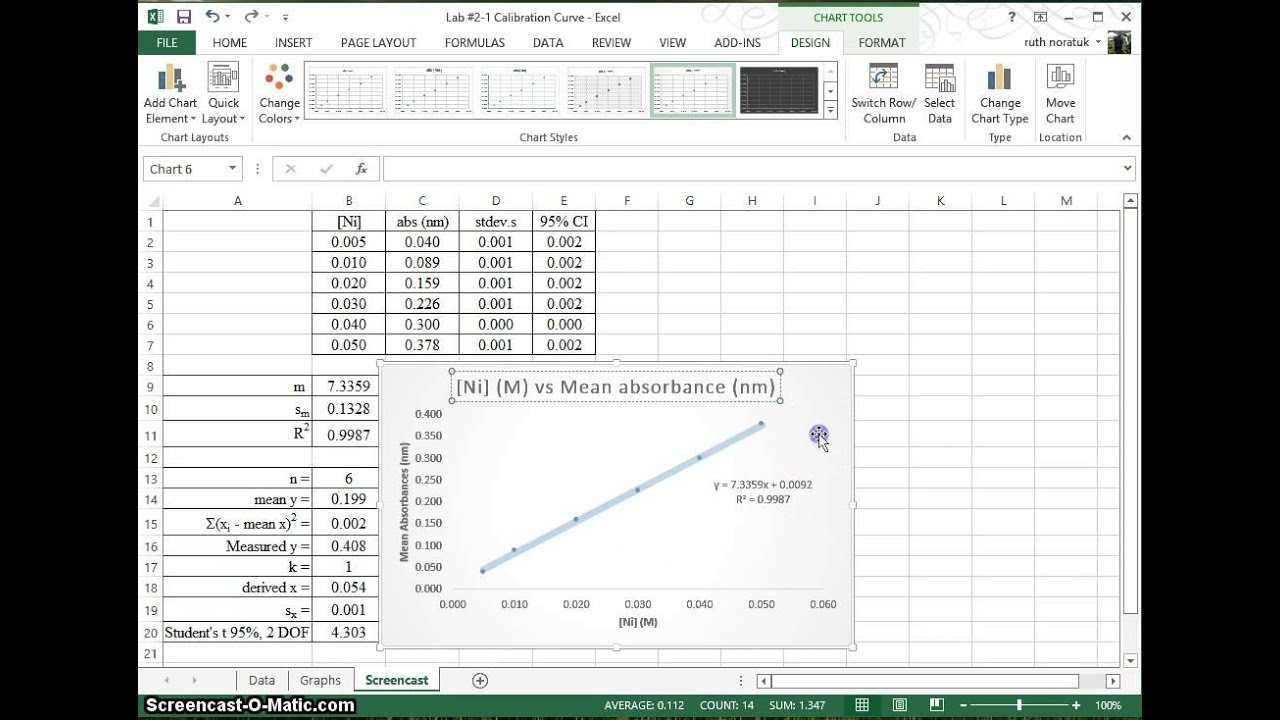Excel Tutorial Calibration Curve Youtube