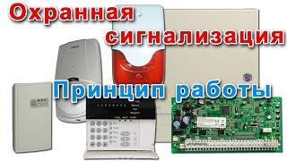 Охранная сигнализация принцип работы(, 2014-10-30T20:48:12.000Z)
