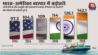 भारत-अमेरिका के व्यापार मेें पिछले 6 सालों में हुई 46 फीसदी की बढ़ोतरी