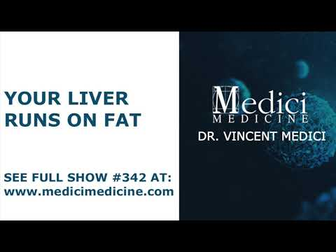 Your Liver Runs on Fat - See Full Show #342