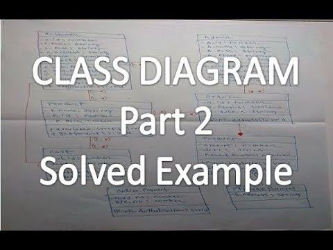Uml Class Diagram Solved Example Hindi 2nd Part Mcs 032